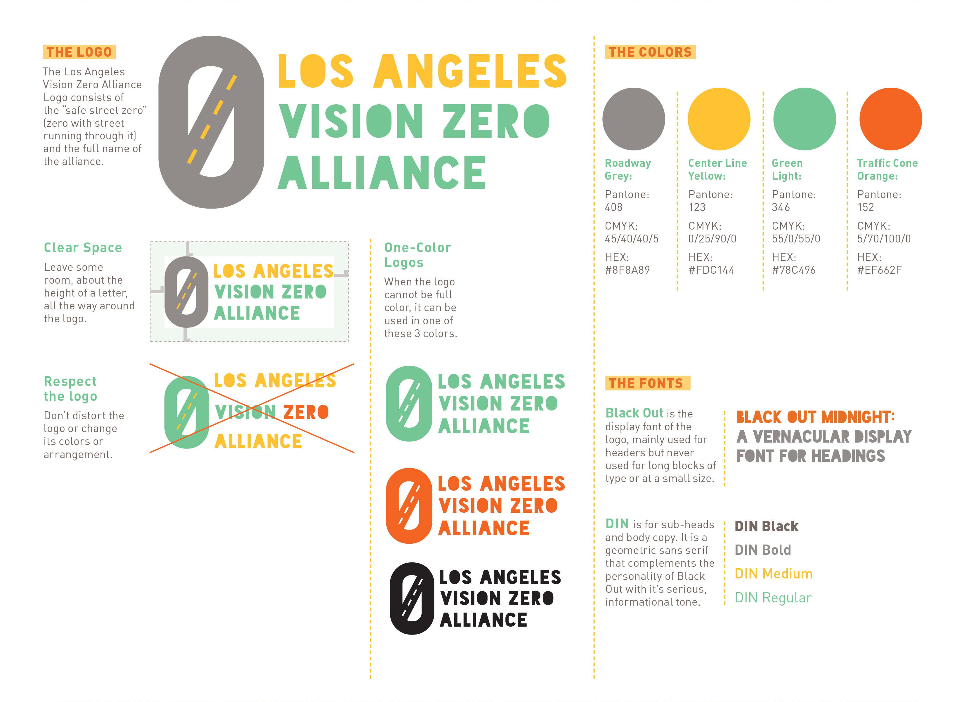 Vision Zero – Place and Page